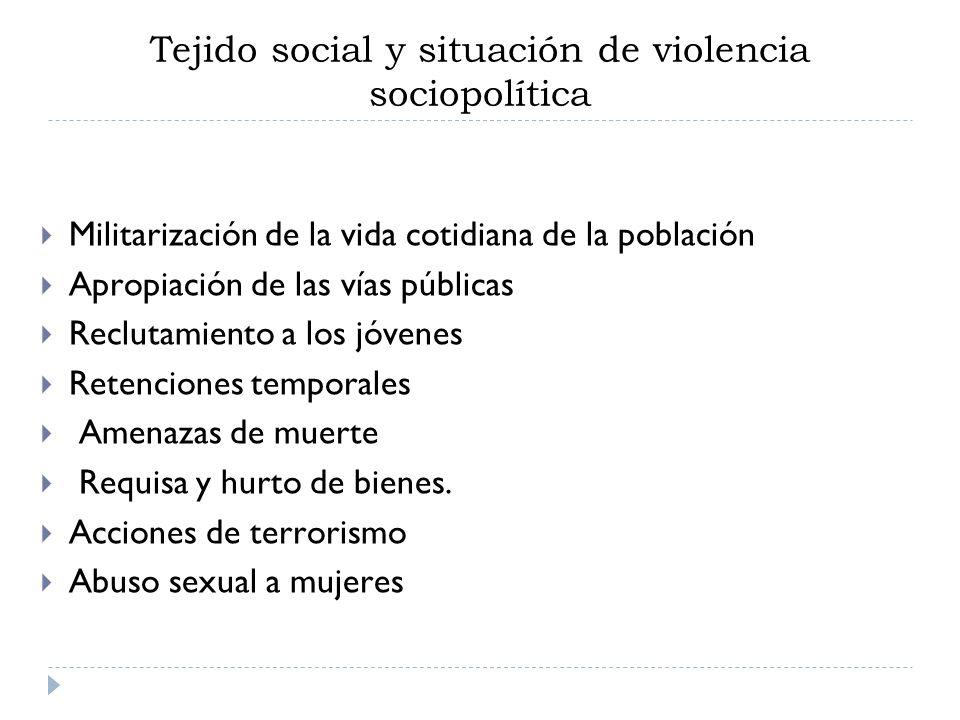 Tejido social y situación de violencia sociopolítica