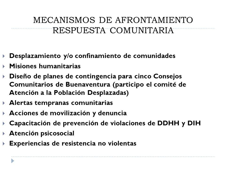 MECANISMOS DE AFRONTAMIENTO RESPUESTA COMUNITARIA