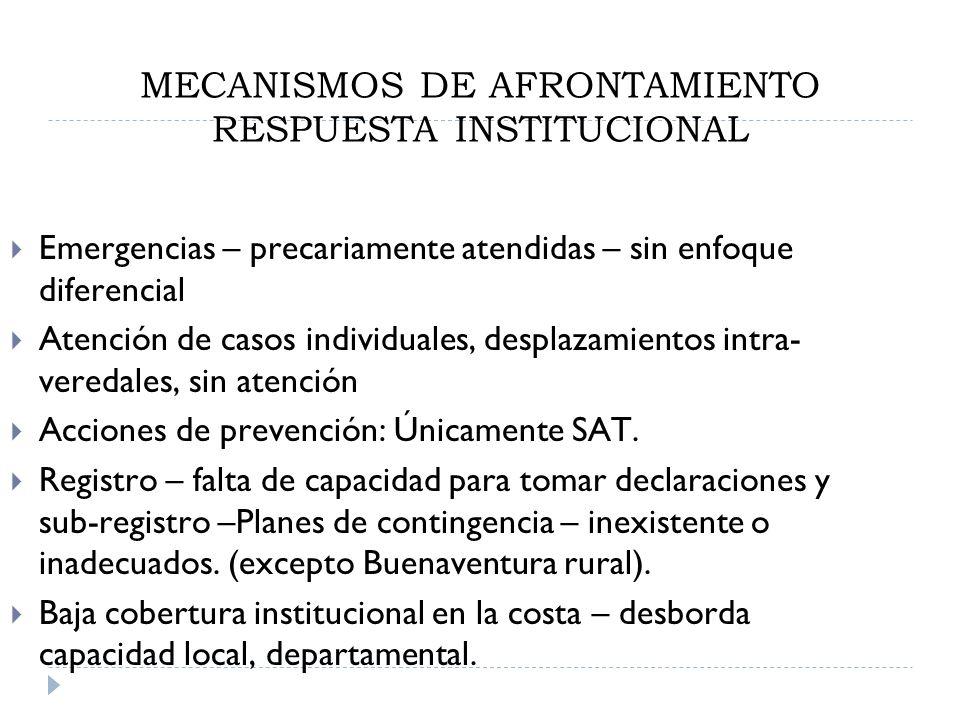 MECANISMOS DE AFRONTAMIENTO RESPUESTA INSTITUCIONAL