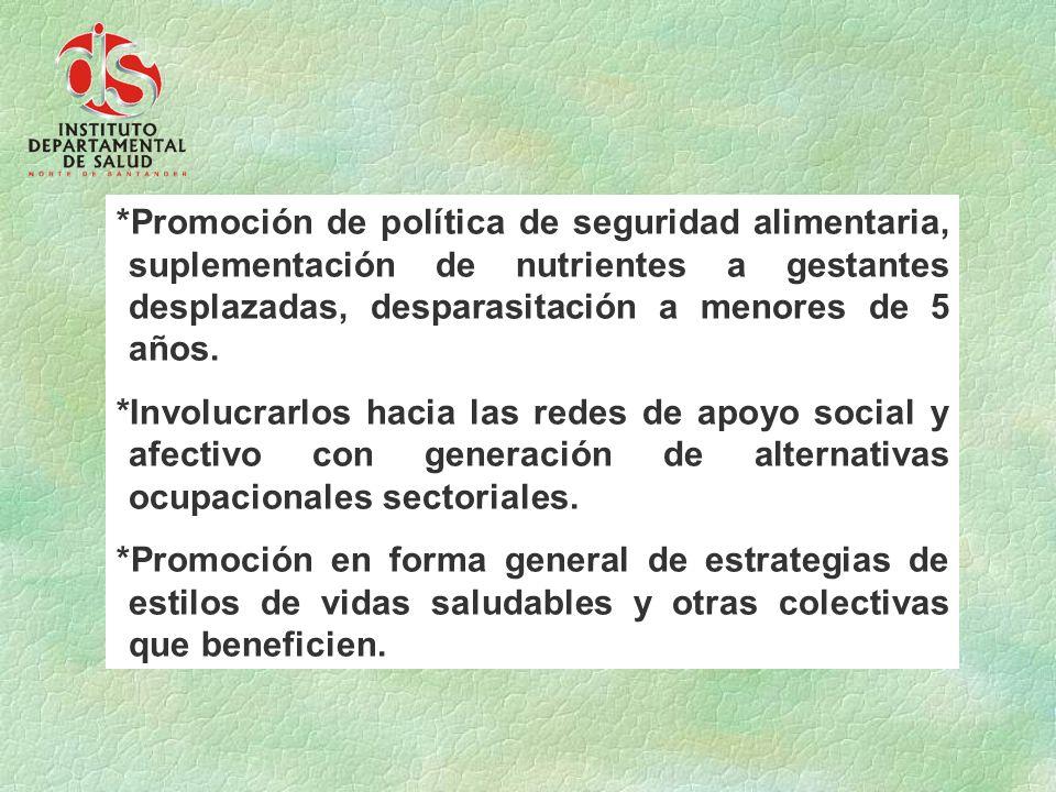 *Promoción de política de seguridad alimentaria, suplementación de nutrientes a gestantes desplazadas, desparasitación a menores de 5 años.