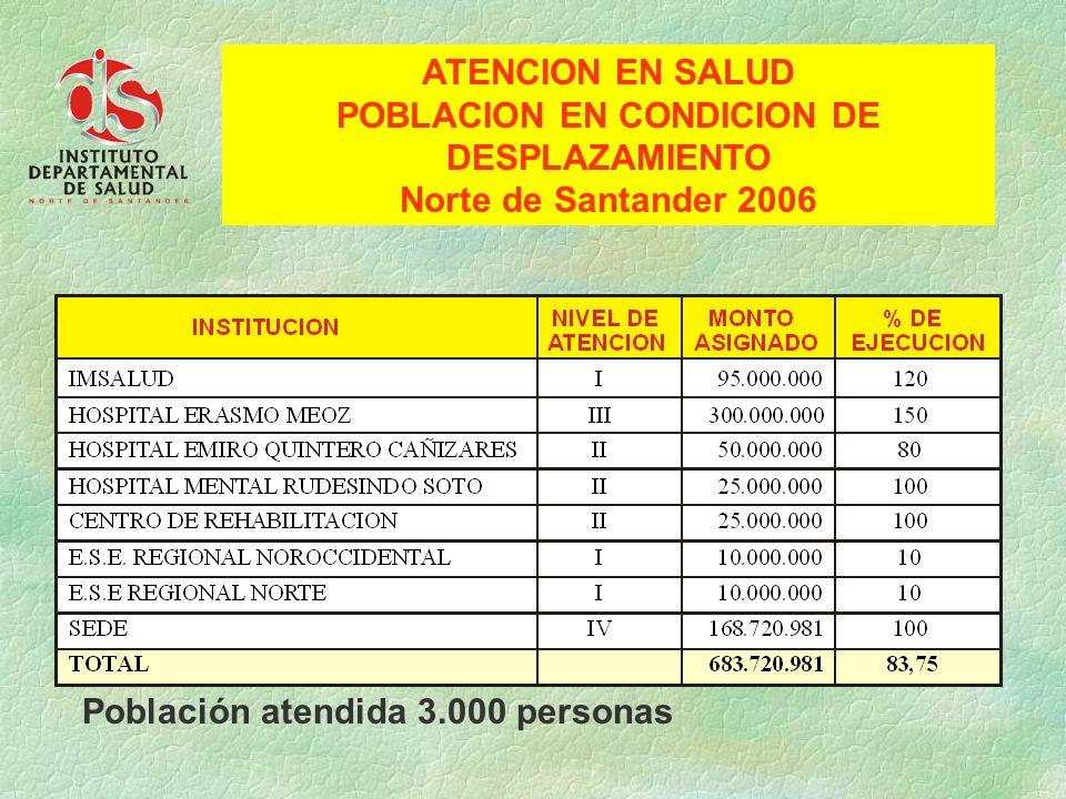 ATENCION EN SALUD POBLACION EN CONDICION DE DESPLAZAMIENTO Norte de Santander 2006