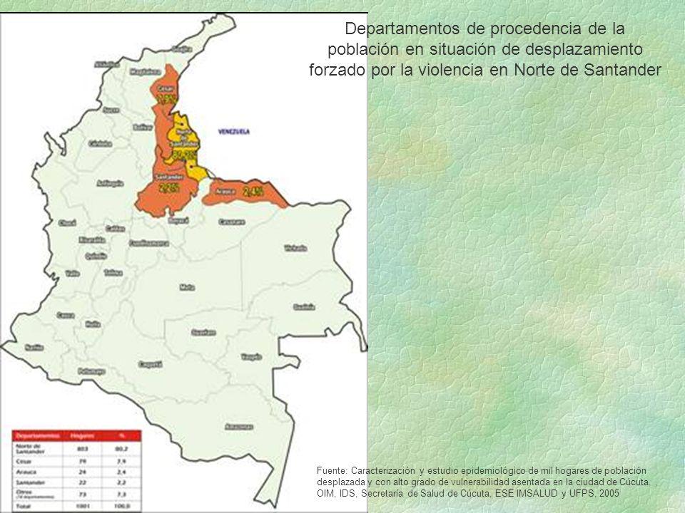 Departamentos de procedencia de la población en situación de desplazamiento forzado por la violencia en Norte de Santander