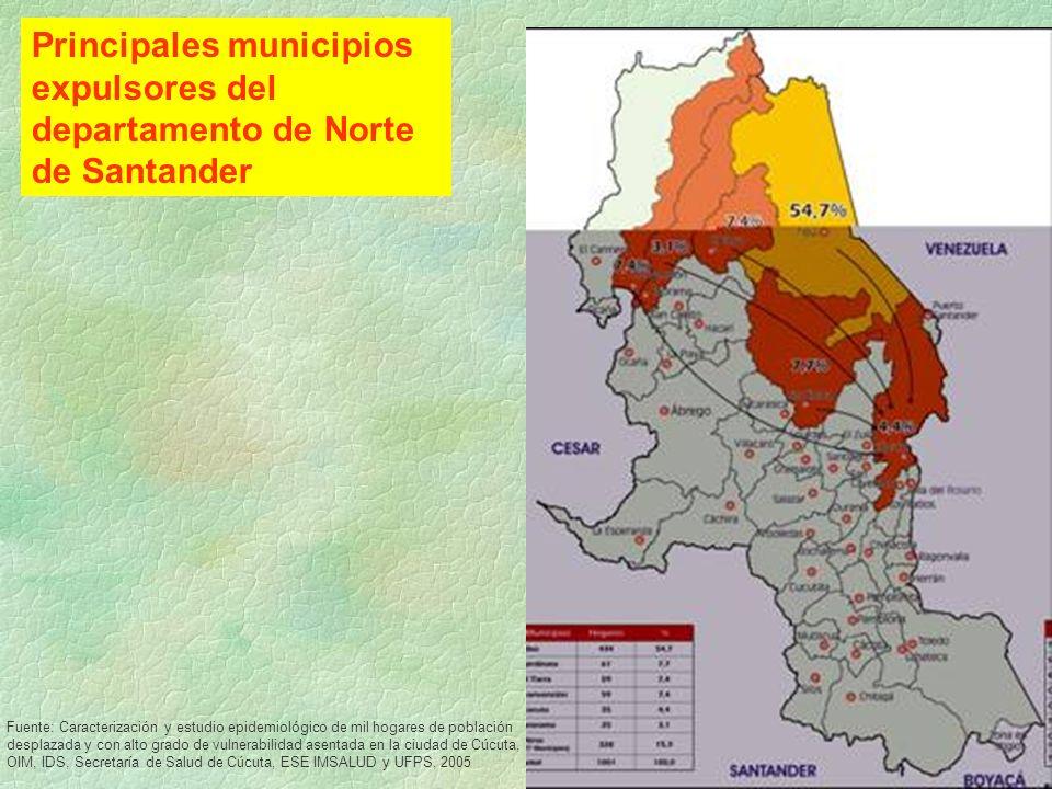 Principales municipios expulsores del departamento de Norte de Santander