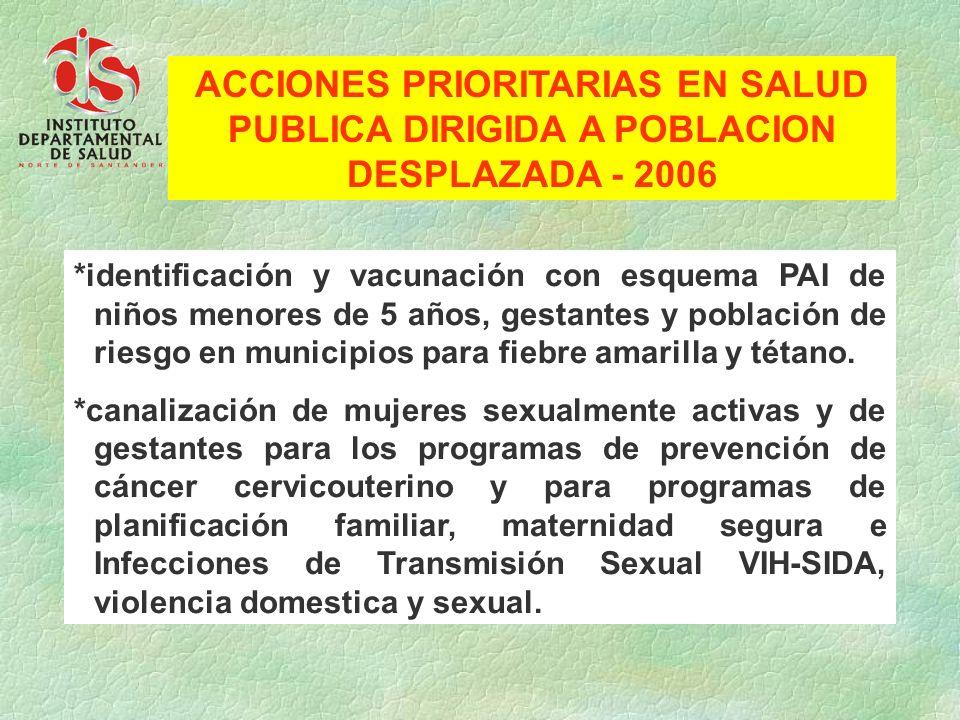 ACCIONES PRIORITARIAS EN SALUD PUBLICA DIRIGIDA A POBLACION DESPLAZADA - 2006