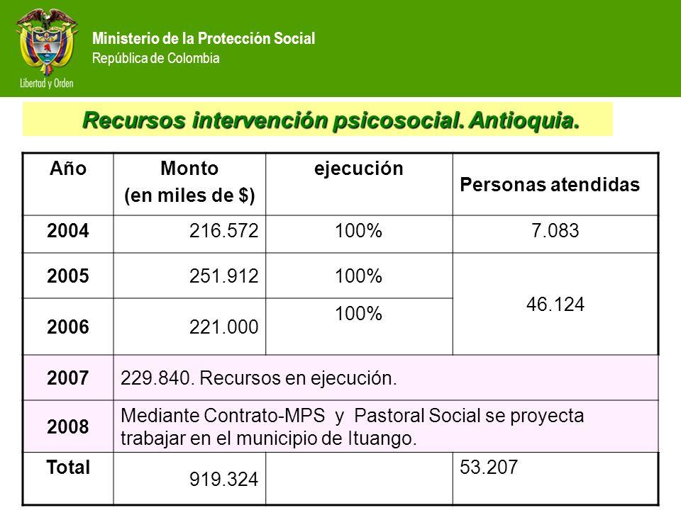 Recursos intervención psicosocial. Antioquia.