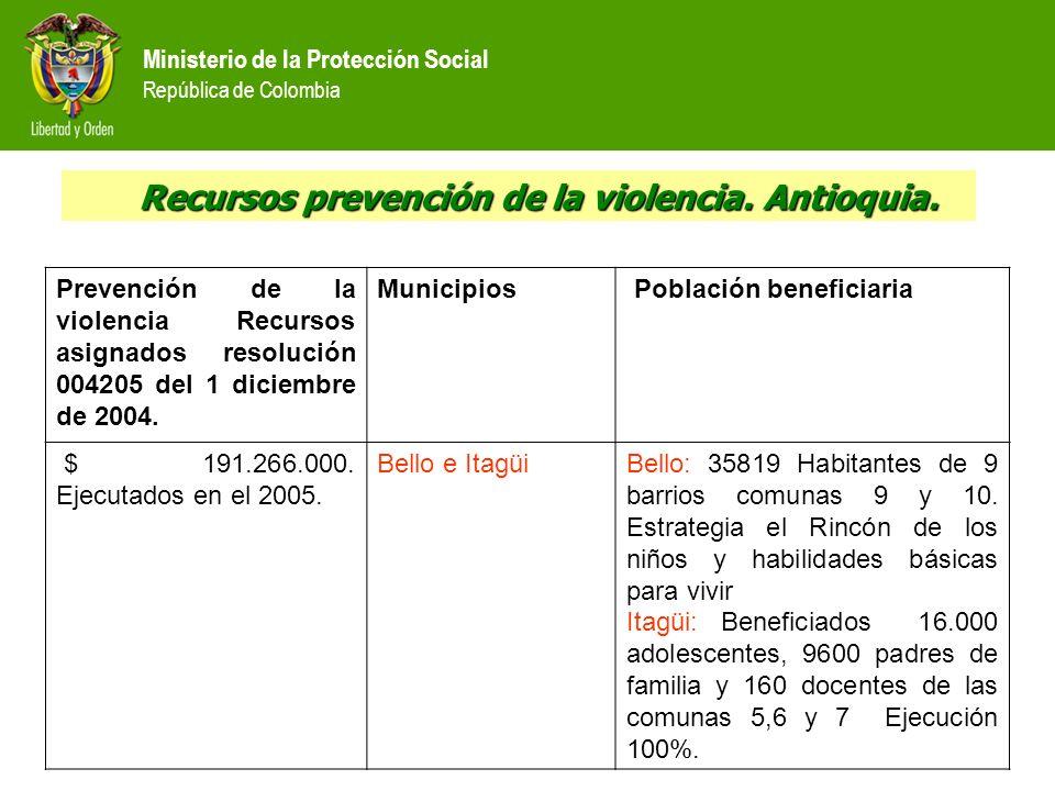 Recursos prevención de la violencia. Antioquia.