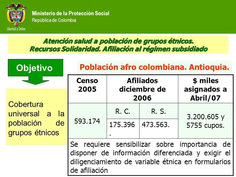 Objetivo Población afro colombiana. Antioquia.