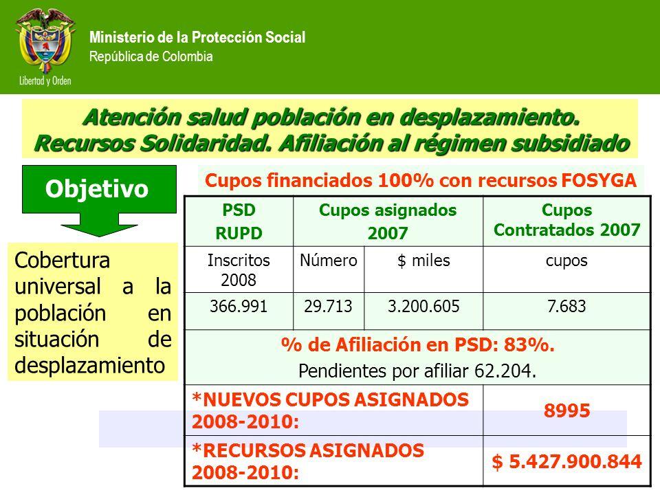 Objetivo Atención salud población en desplazamiento.