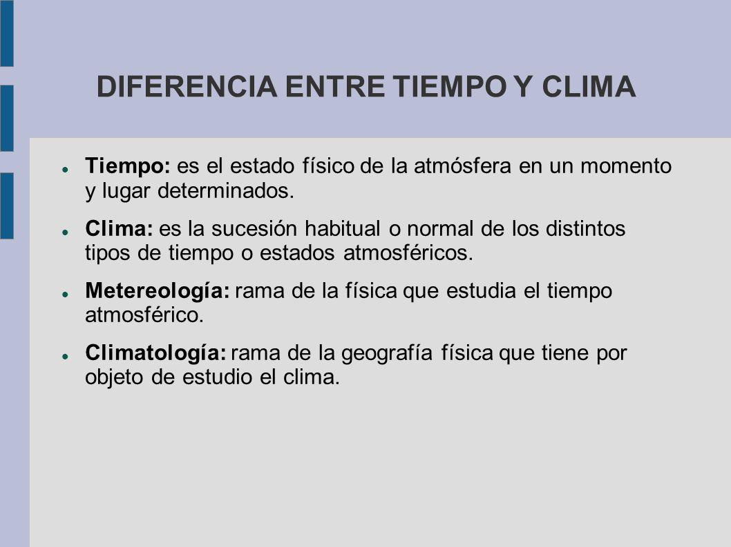 Tiempo y clima ppt video online descargar for Diferencia entre climatizador y aire acondicionado