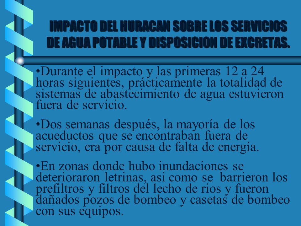 IMPACTO DEL HURACAN SOBRE LOS SERVICIOS DE AGUA POTABLE Y DISPOSICION DE EXCRETAS.