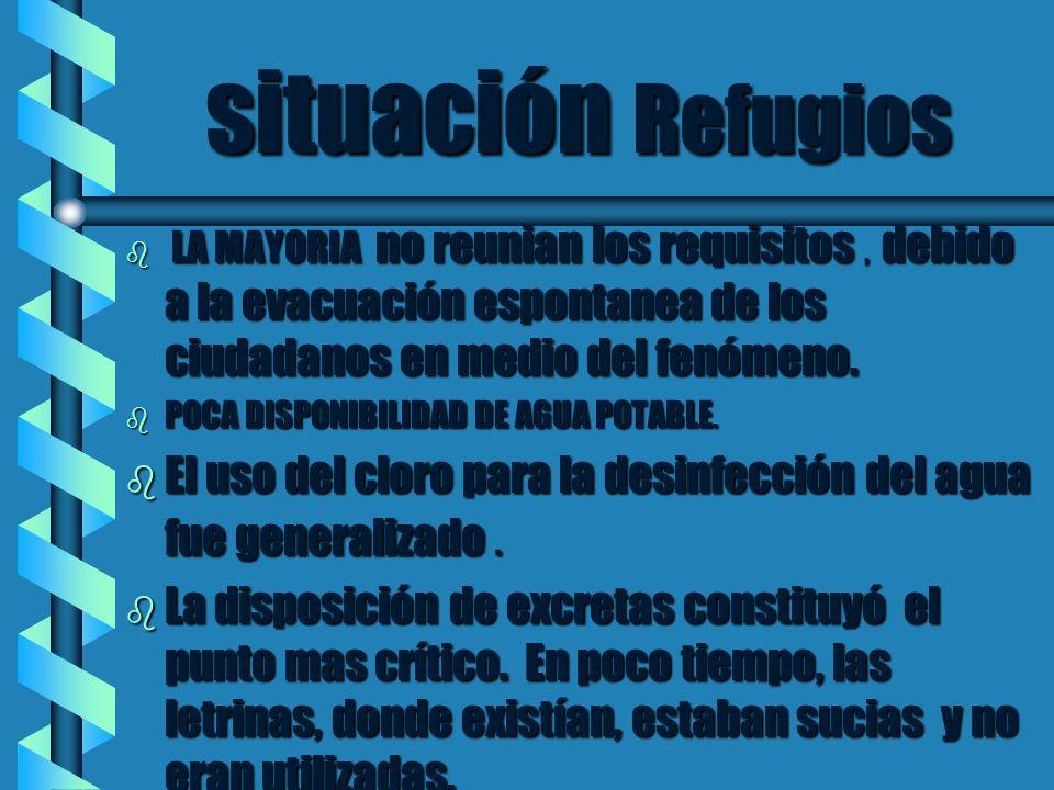 situación RefugiosLA MAYORIA no reunian los requisitos , debido a la evacuación espontanea de los ciudadanos en medio del fenómeno.