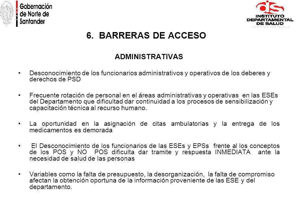 6. BARRERAS DE ACCESO ADMINISTRATIVAS