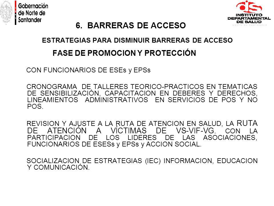 ESTRATEGIAS PARA DISMINUIR BARRERAS DE ACCESO