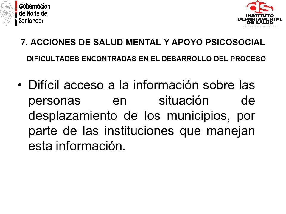 DIFICULTADES ENCONTRADAS EN EL DESARROLLO DEL PROCESO