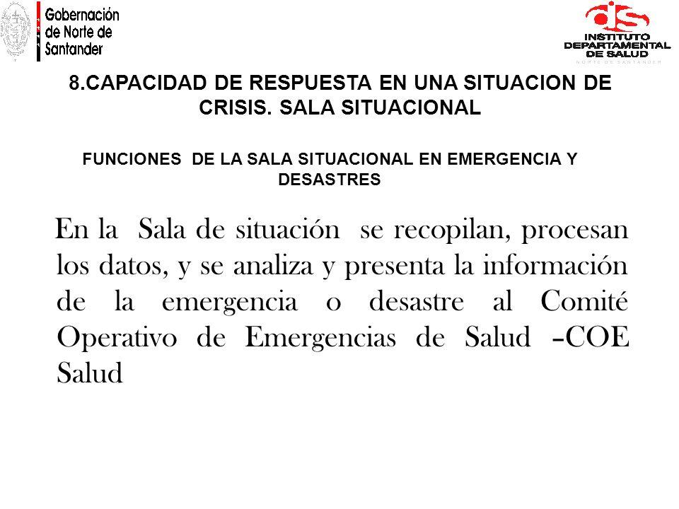 FUNCIONES DE LA SALA SITUACIONAL EN EMERGENCIA Y DESASTRES