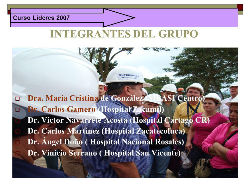 INTEGRANTES DEL GRUPO Dra. Maria Cristina de González (SIBASI Centro)