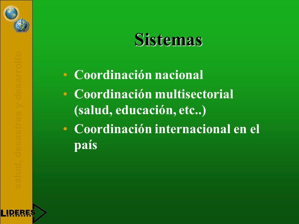 Sistemas Coordinación nacional