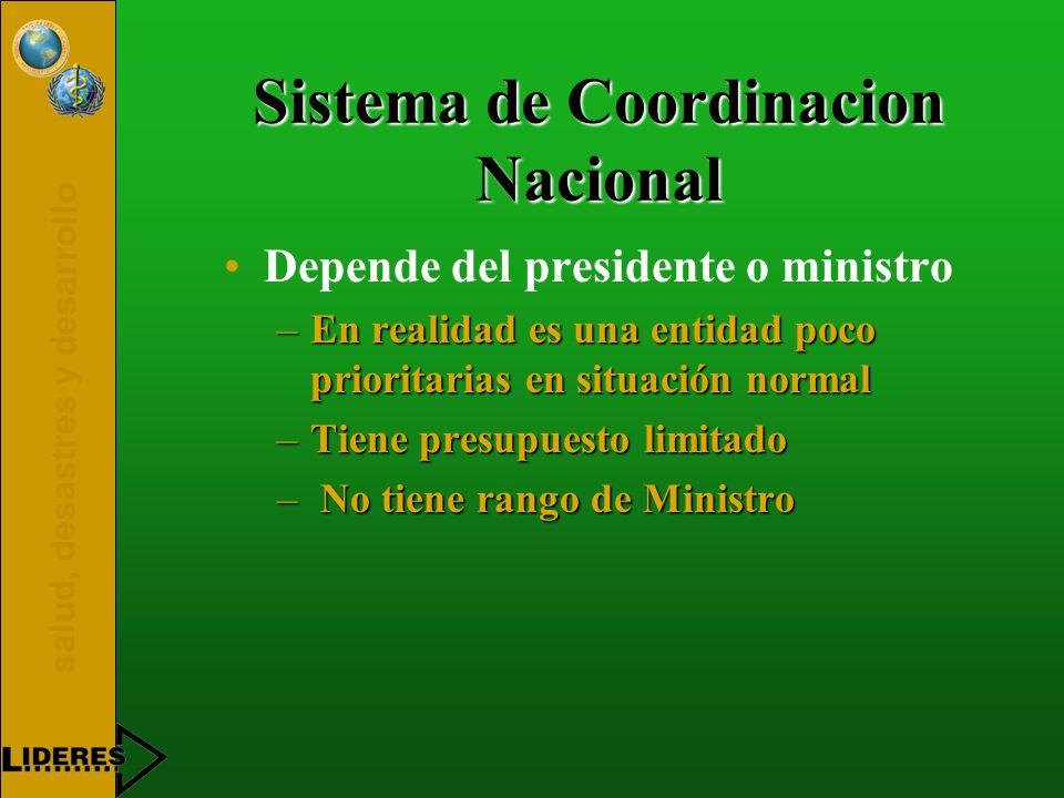 Sistema de Coordinacion Nacional