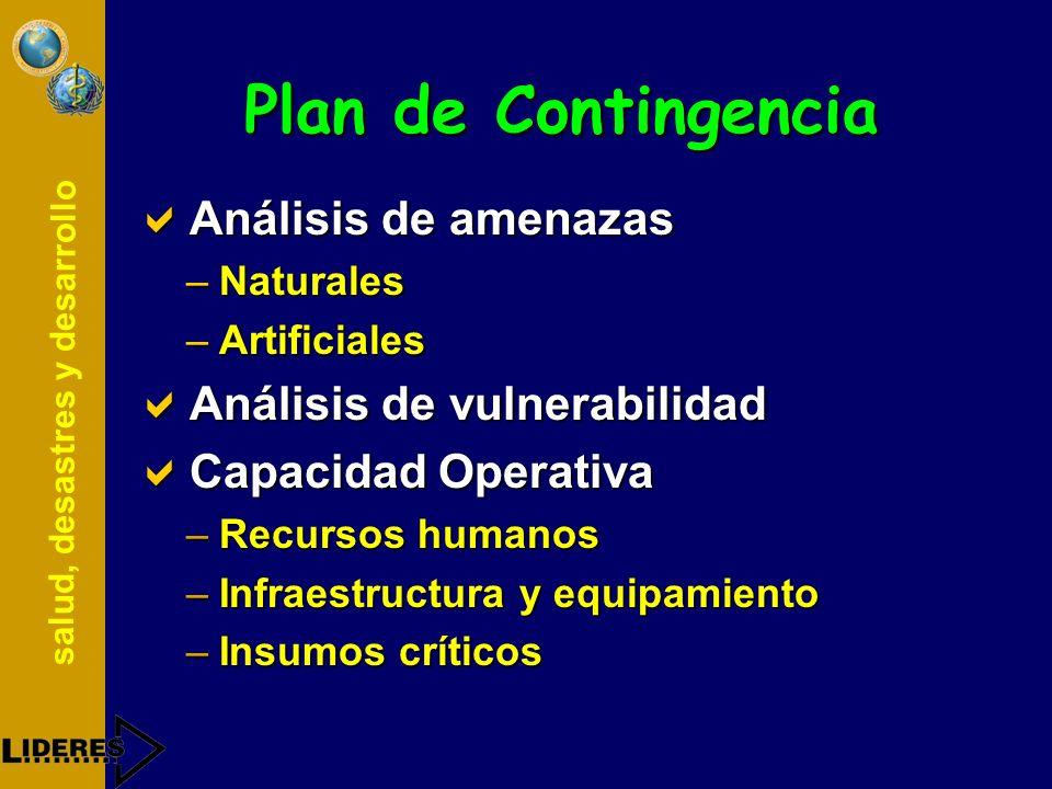 Plan de Contingencia Análisis de amenazas Análisis de vulnerabilidad