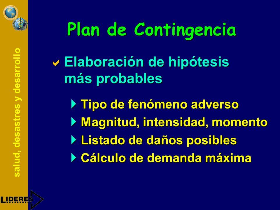Plan de Contingencia Elaboración de hipótesis más probables