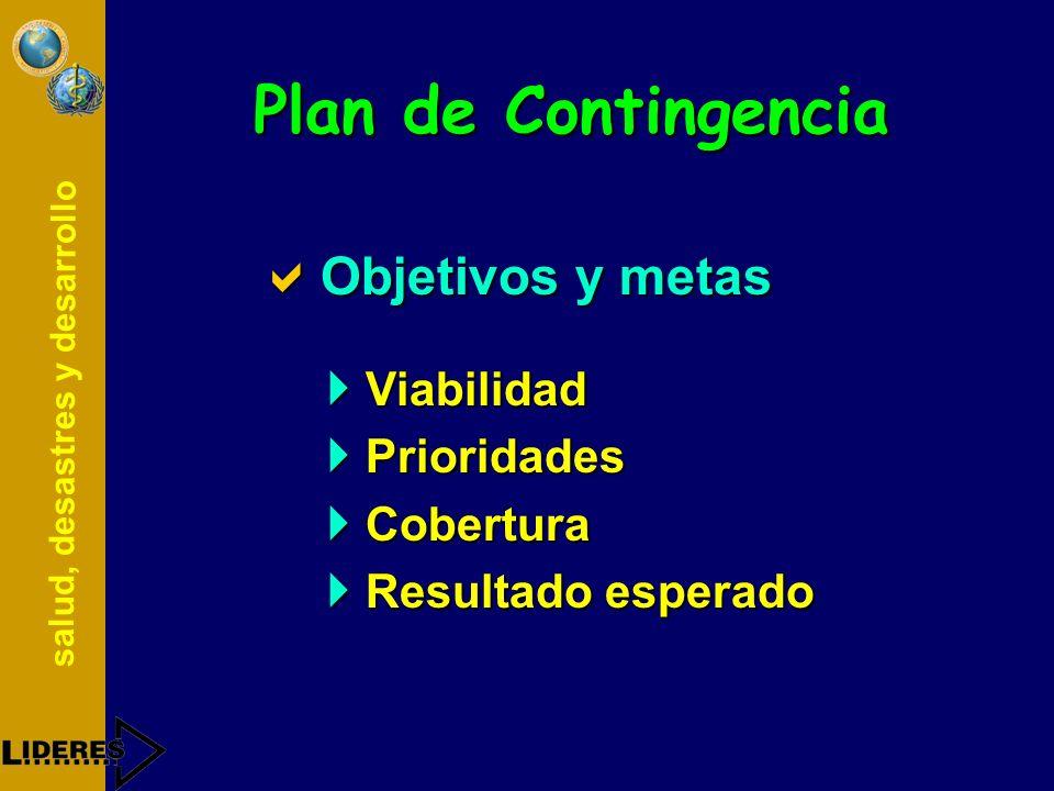Plan de Contingencia Objetivos y metas Viabilidad Prioridades