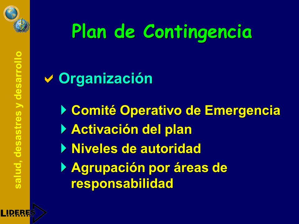 Plan de Contingencia Organización Comité Operativo de Emergencia