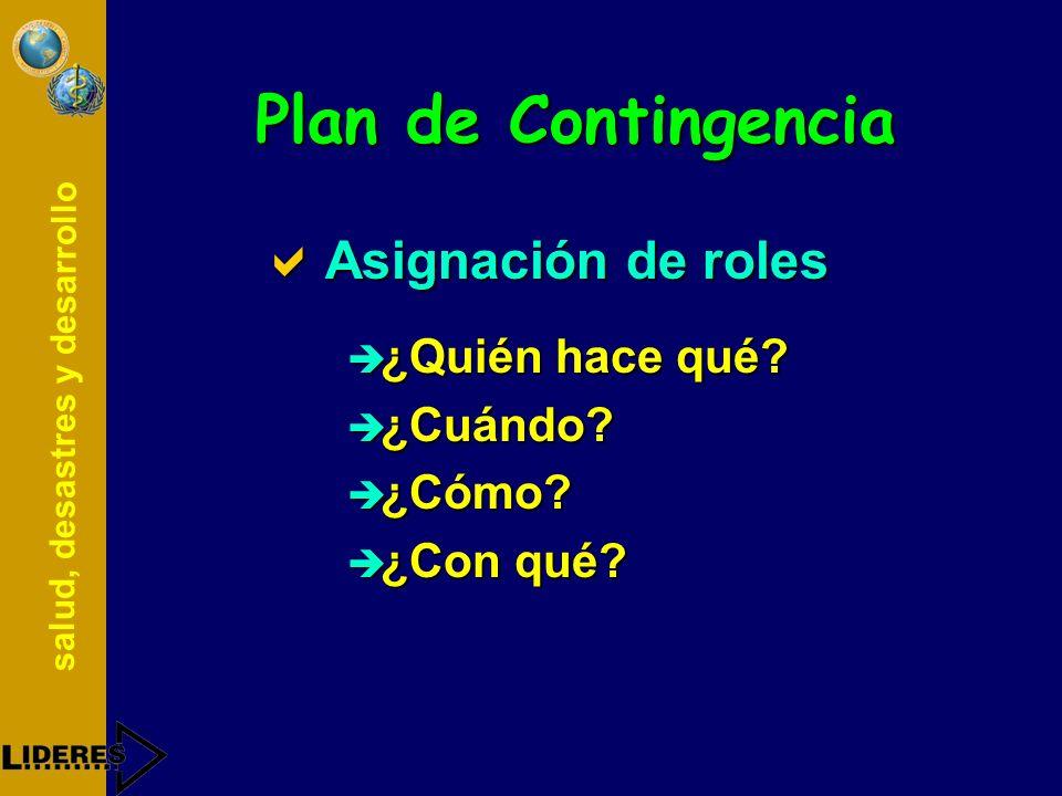 Plan de Contingencia Asignación de roles ¿Quién hace qué ¿Cuándo