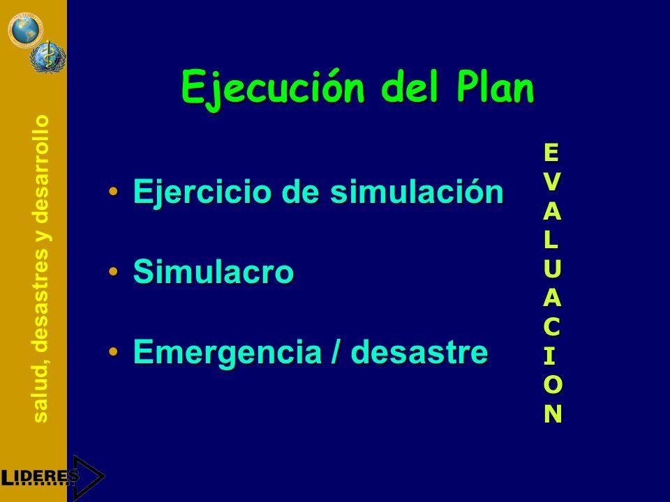 Ejecución del Plan Ejercicio de simulación Simulacro