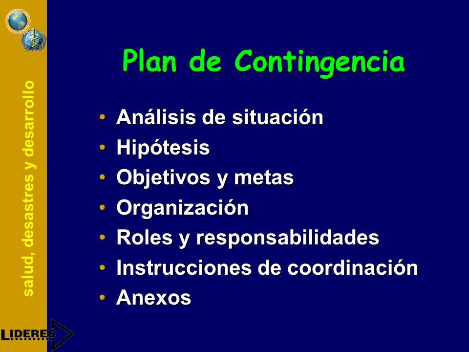 Plan de Contingencia Análisis de situación Hipótesis Objetivos y metas