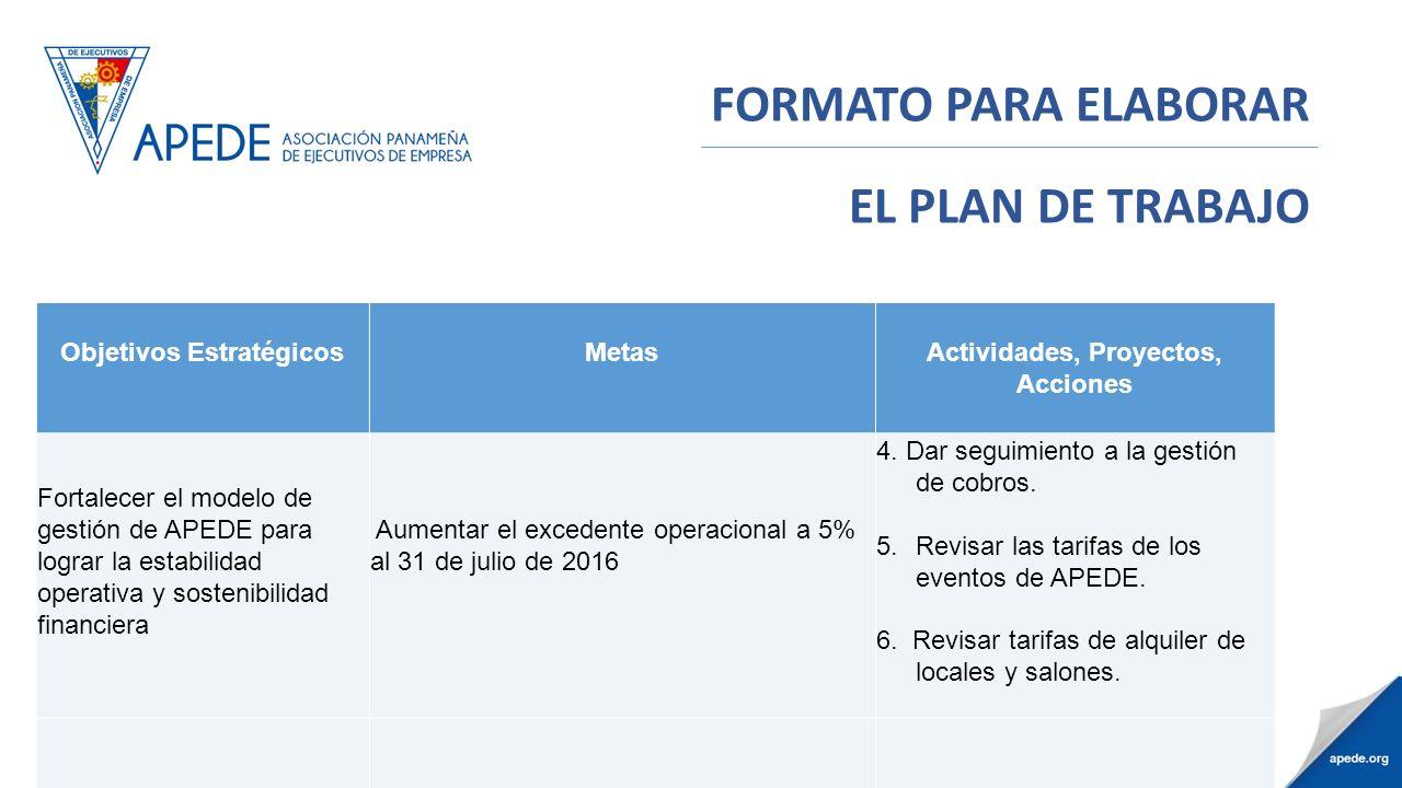 Vistoso Plantilla De Plan De Actividad Foto - Ejemplo De Colección ...