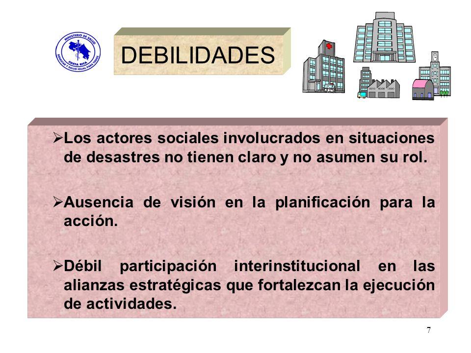 DEBILIDADES Los actores sociales involucrados en situaciones de desastres no tienen claro y no asumen su rol.