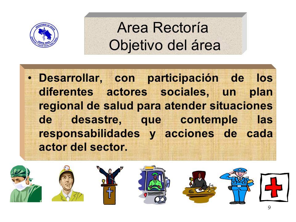 Area Rectoría Objetivo del área