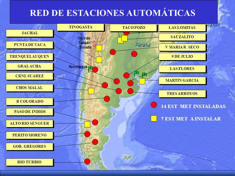 RED DE ESTACIONES AUTOMÁTICAS