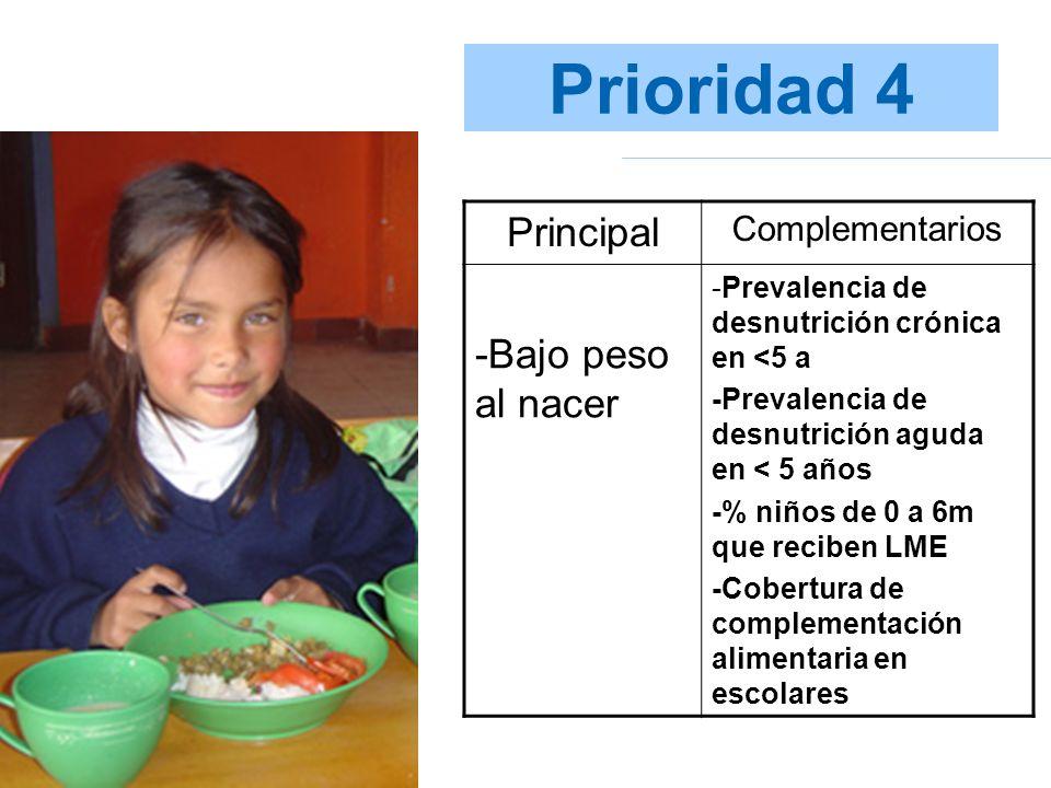 Prioridad 4 Principal -Bajo peso al nacer Complementarios