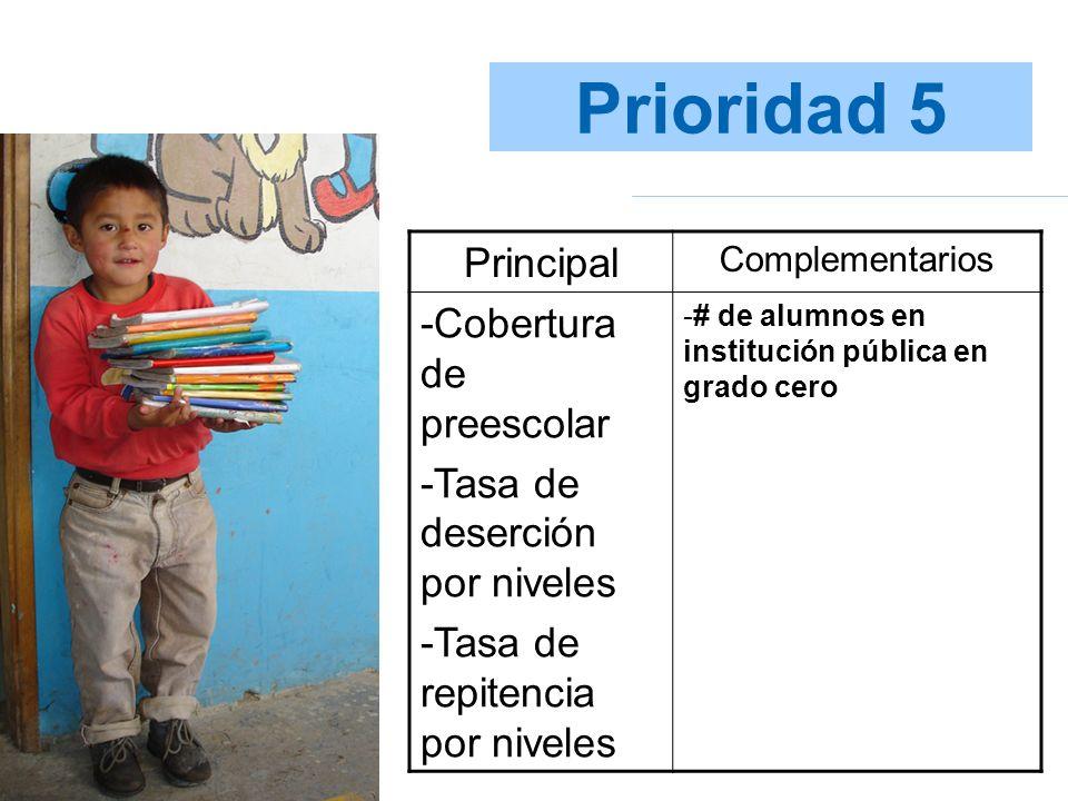 Prioridad 5 Principal -Cobertura de preescolar