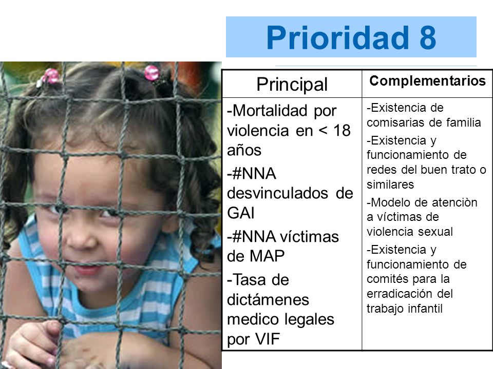 Prioridad 8 Principal -Mortalidad por violencia en < 18 años