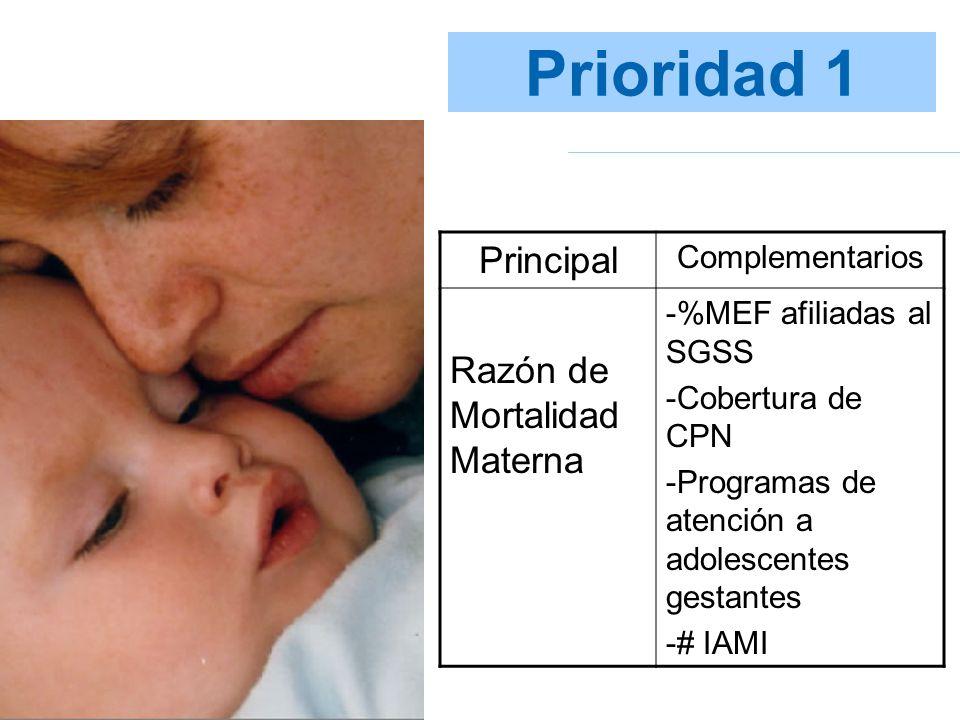 Prioridad 1 Principal Razón de Mortalidad Materna Complementarios