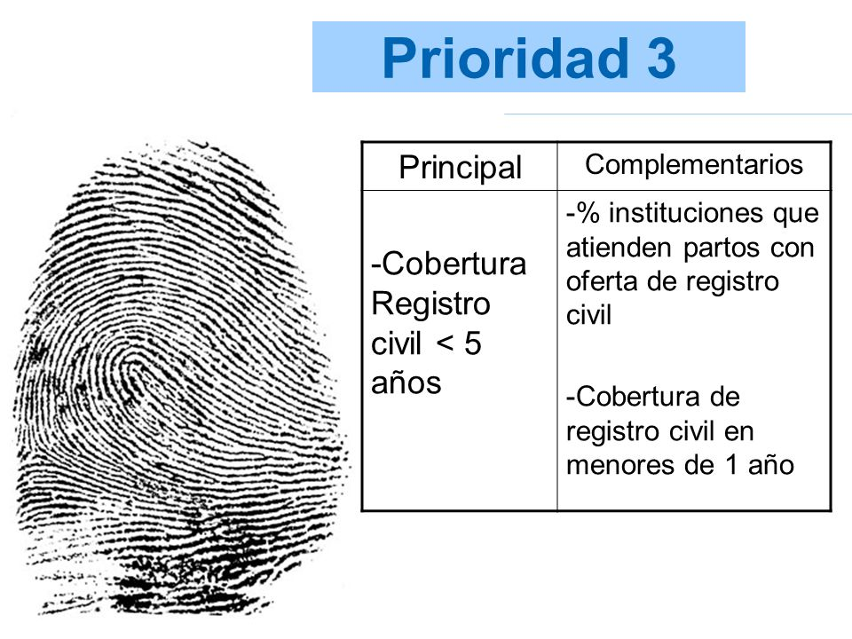 Prioridad 3 Principal -Cobertura Registro civil < 5 años