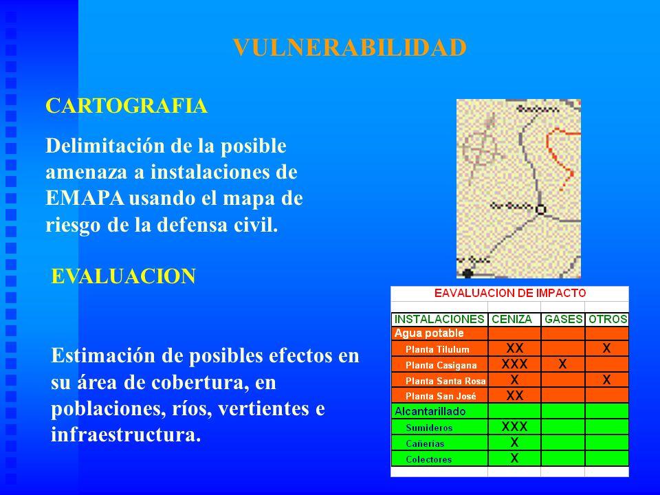 VULNERABILIDAD CARTOGRAFIA