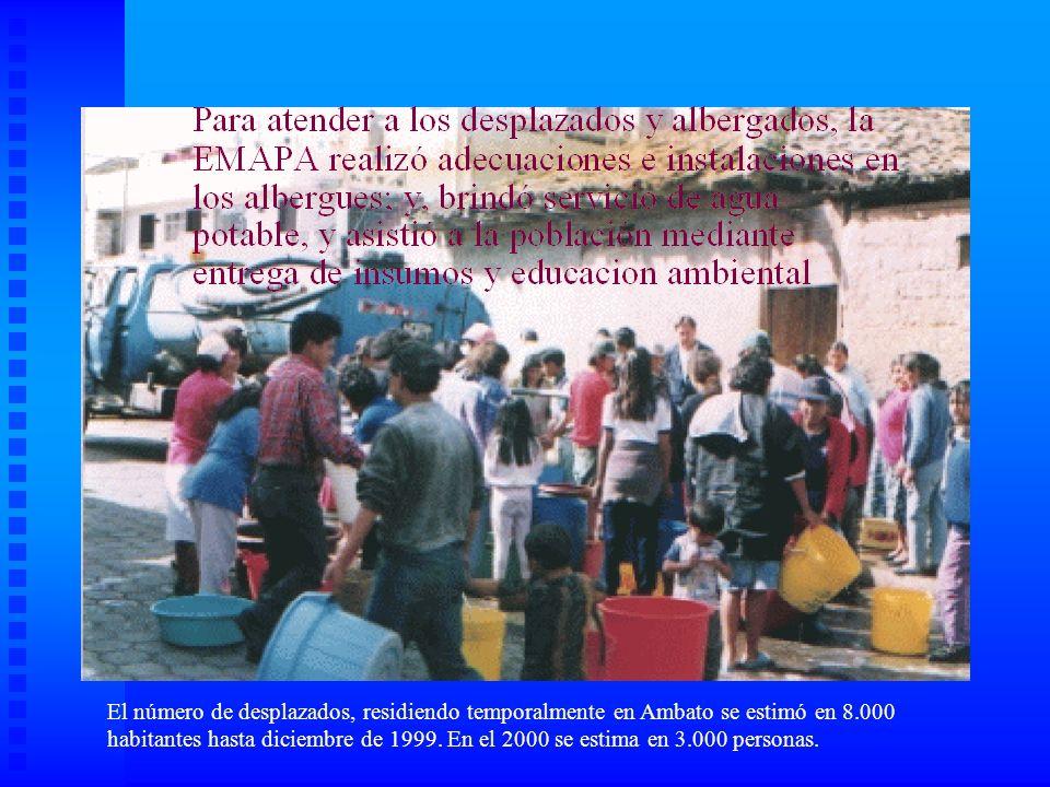 El número de desplazados, residiendo temporalmente en Ambato se estimó en 8.000 habitantes hasta diciembre de 1999.