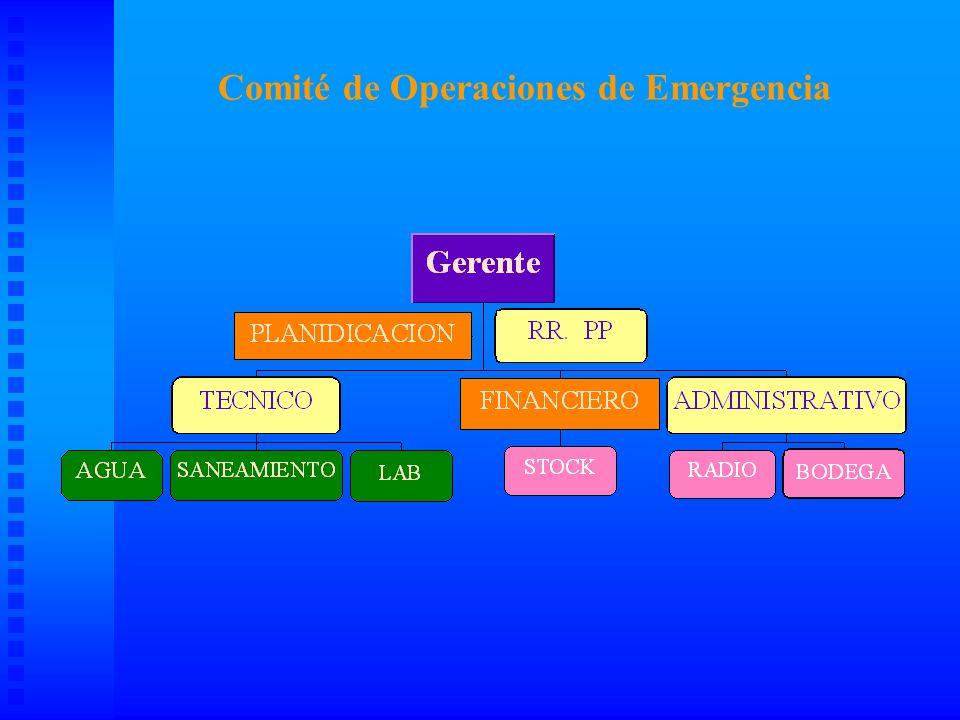 Comité de Operaciones de Emergencia