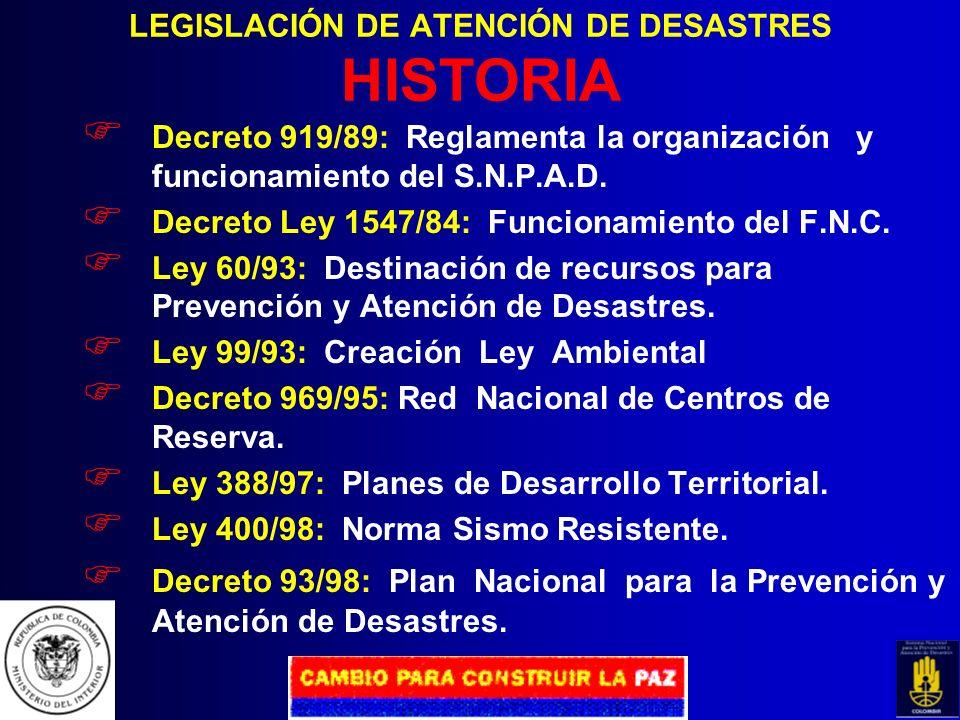 LEGISLACIÓN DE ATENCIÓN DE DESASTRES HISTORIA
