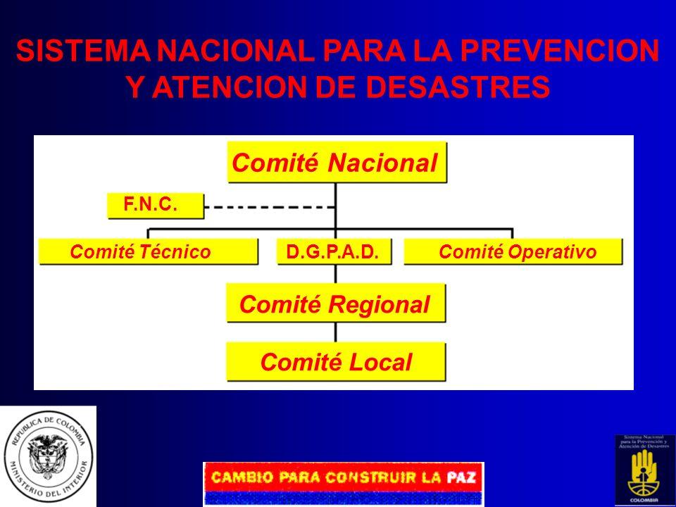 SISTEMA NACIONAL PARA LA PREVENCION Y ATENCION DE DESASTRES