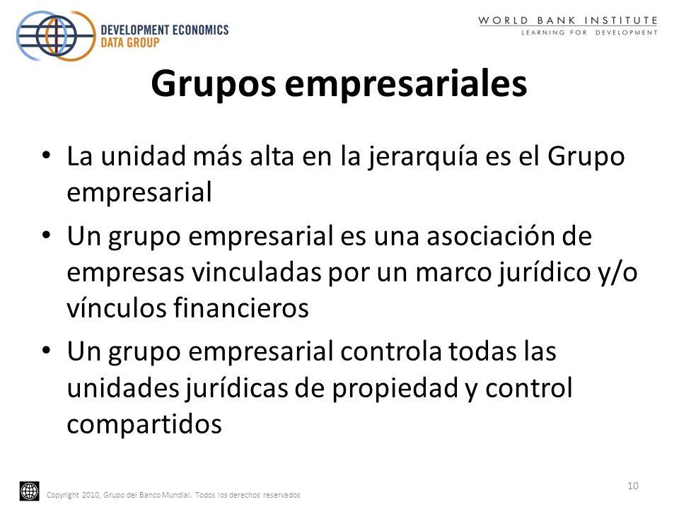 Grupos empresariales La unidad más alta en la jerarquía es el Grupo empresarial.