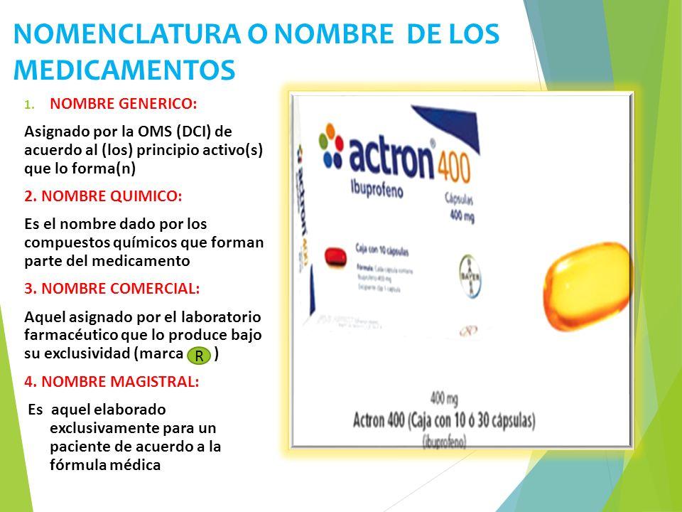 Medicamentos y sus componentes quimicos