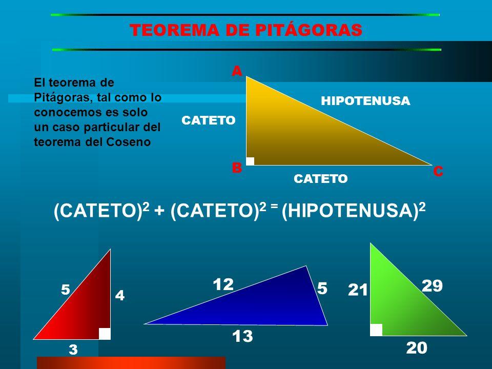 (CATETO)2 + (CATETO)2 = (HIPOTENUSA)2