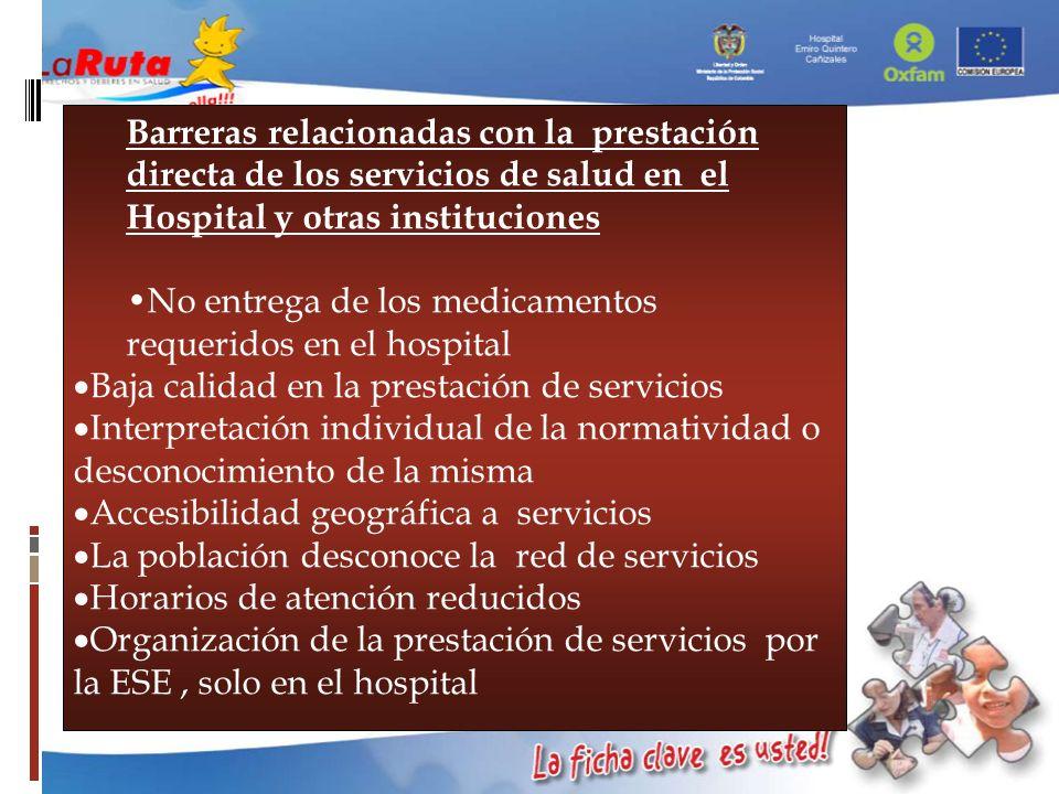 Barreras relacionadas con la prestación directa de los servicios de salud en el Hospital y otras instituciones