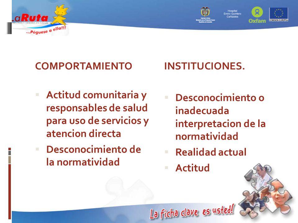 COMPORTAMIENTO Actitud comunitaria y responsables de salud para uso de servicios y atencion directa.