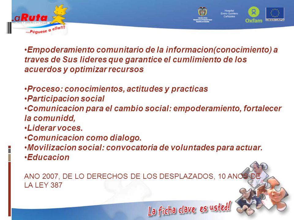 Proceso: conocimientos, actitudes y practicas Participacion social