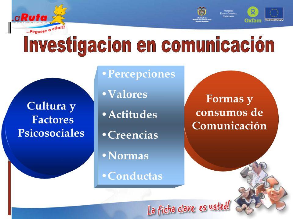 Investigacion en comunicación